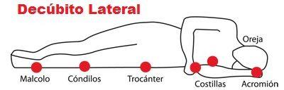 posicion decúbito lateral