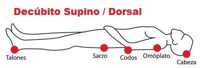 Decubito Supino / Dorsal